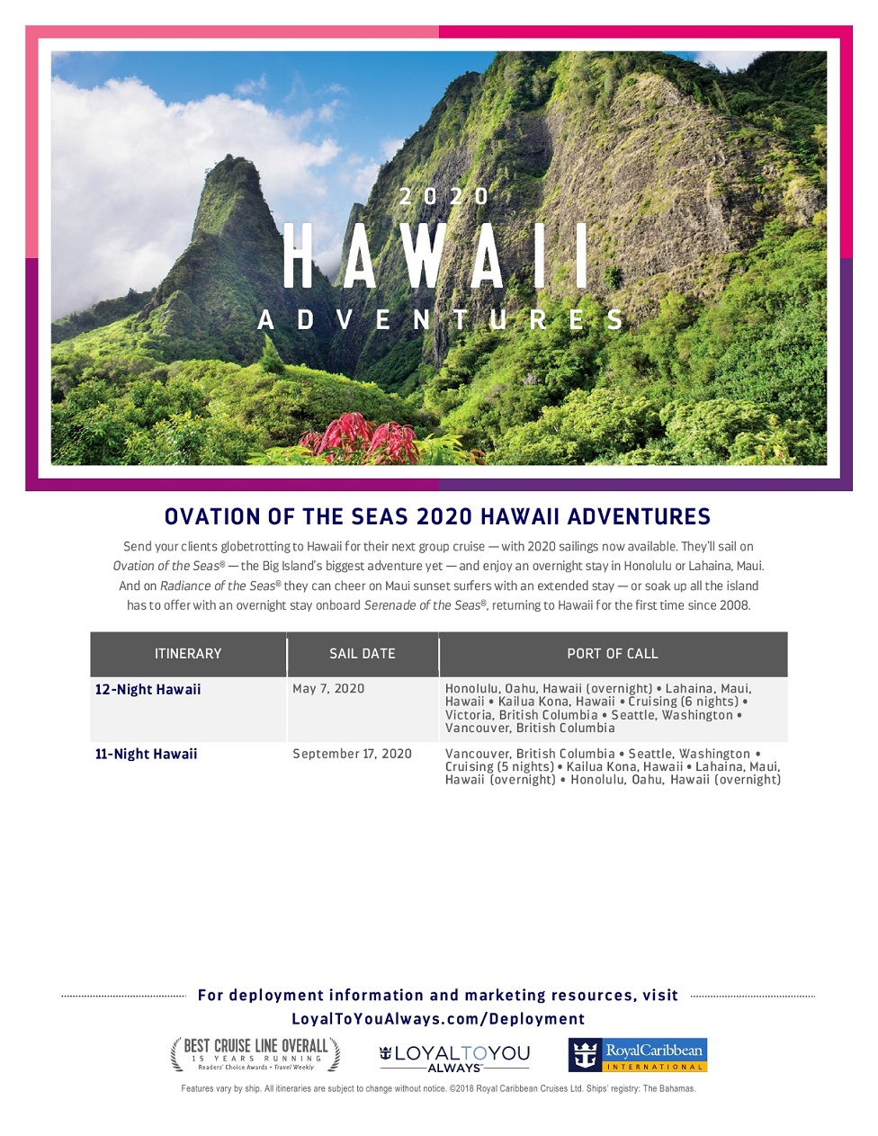 OV Deployment Template Hawaii final