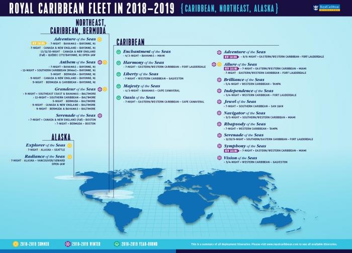Royal Caribbean 2018/2019 - Barcos, Itinerarios & Fechas de Salida